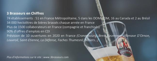 3 brasseurs – 4fev2020