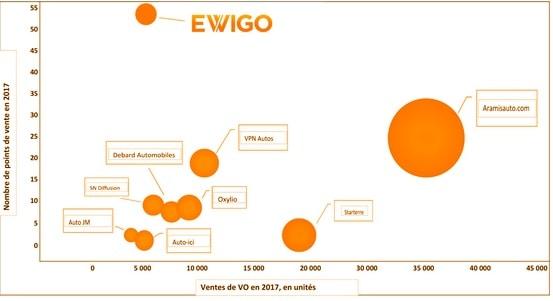 EWIGO – 18JUIN2019