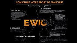 EWIGO 4 – 7DEC2017