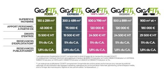 GIGAFIT – 19dec2019 – 1
