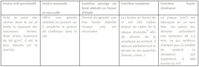 daniel moquet alveostar 5- 17juillet2019