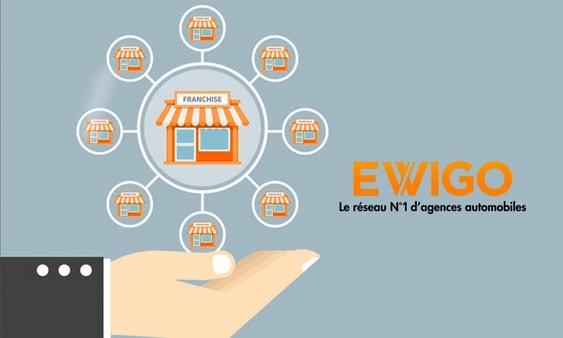 ewigo 1 – 10avril2019
