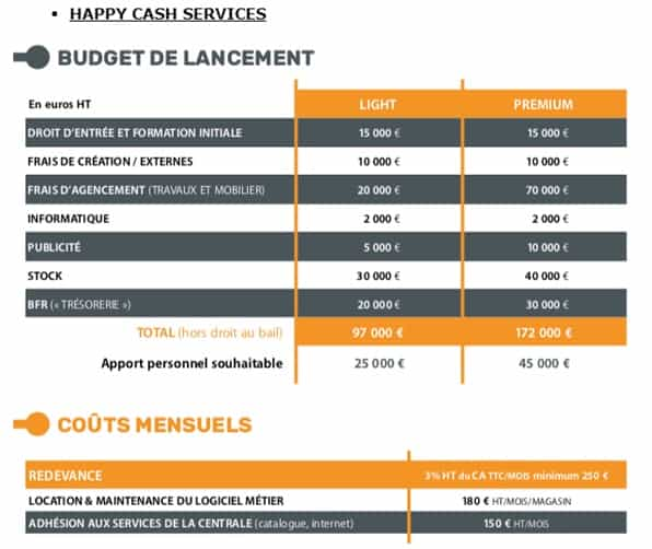 happy cash Services- 28janv2020 – 2