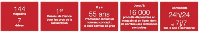 promocash – 4fev2020 – 2